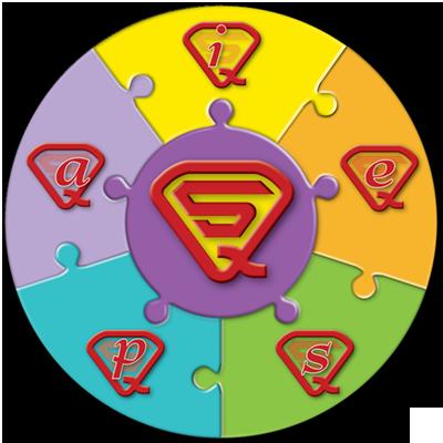 Super5Q 5 vrsta inteligencija